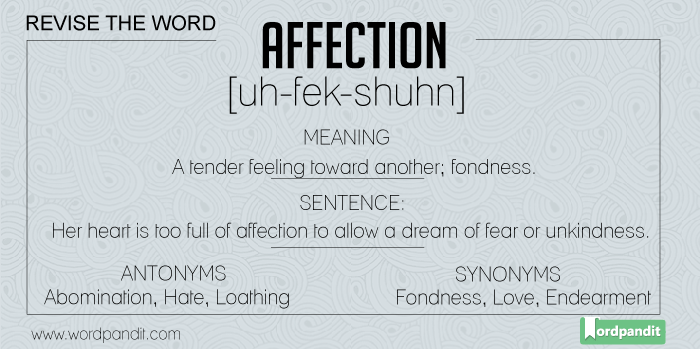 Synonyms-Antonyms-Meaning for affection